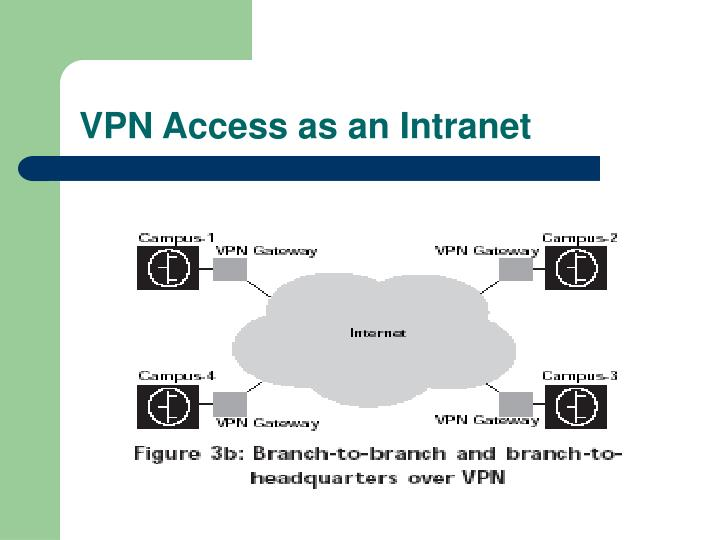 VPN Access as an Intranet