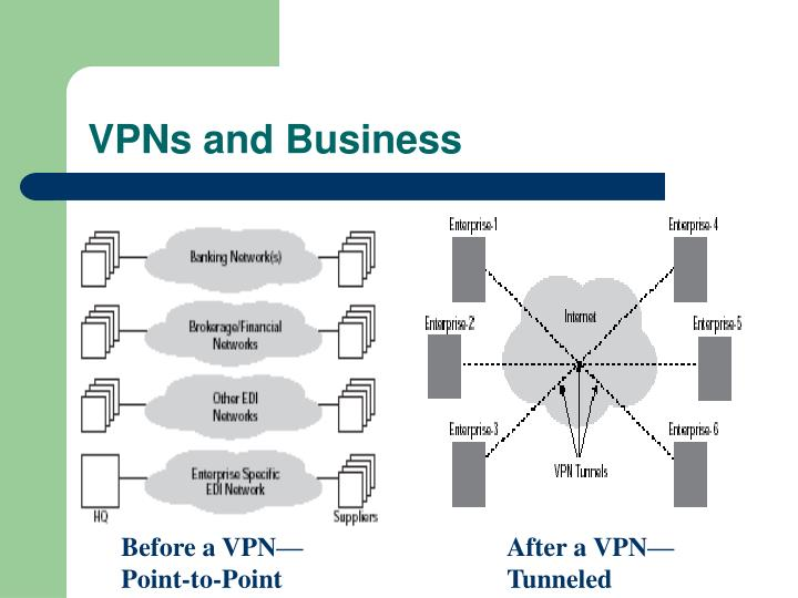 VPNs and Business