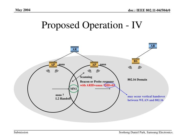 Proposed Operation - IV