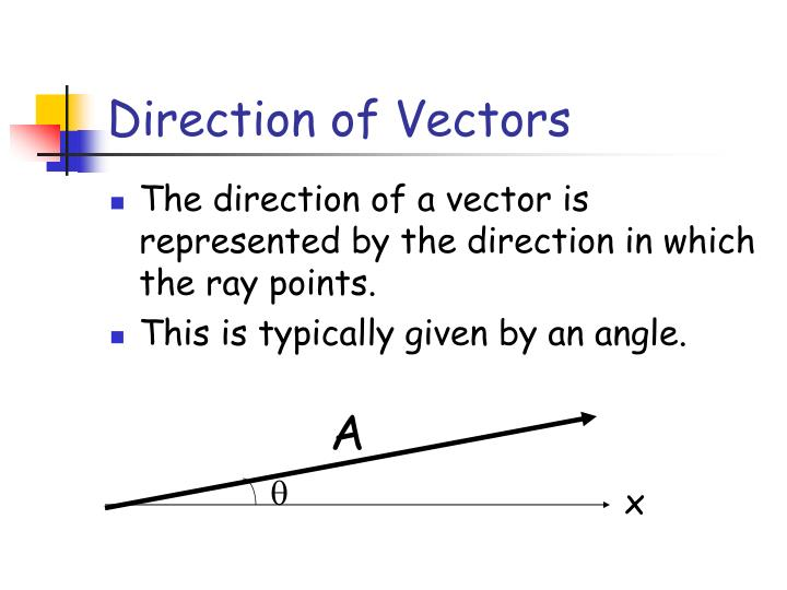 Direction of vectors