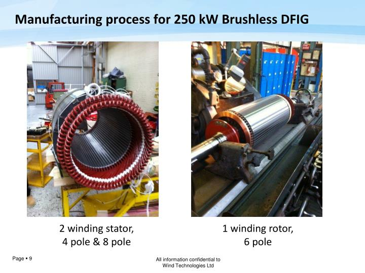 Manufacturing process for 250 kW Brushless DFIG