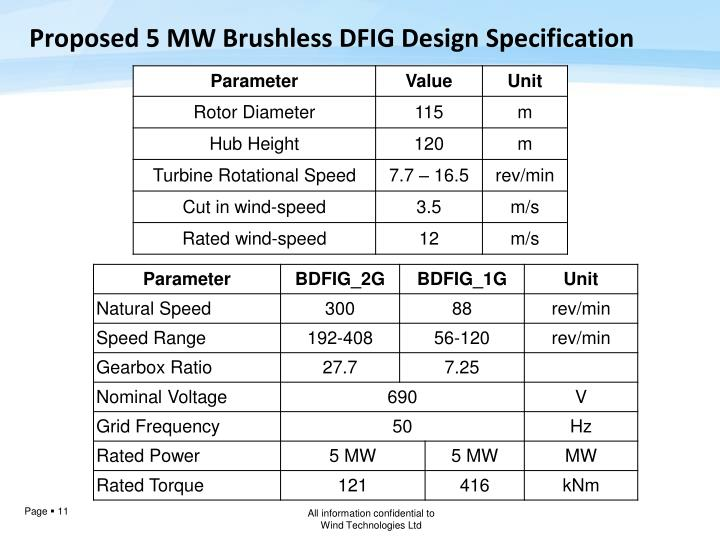 Proposed 5 MW Brushless DFIG Design