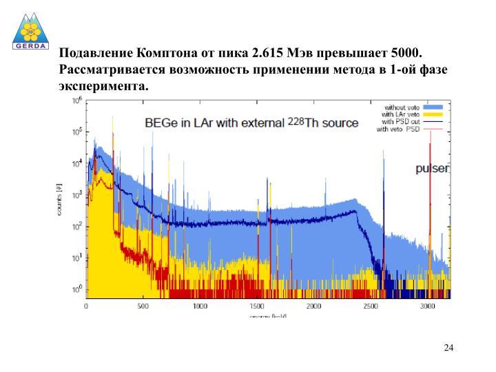 Подавление Комптона от пика 2.615 Мэв превышает 5000. Рассматривается возможность применении метода в 1-ой фазе эксперимента.