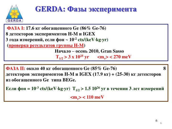 GERDA: