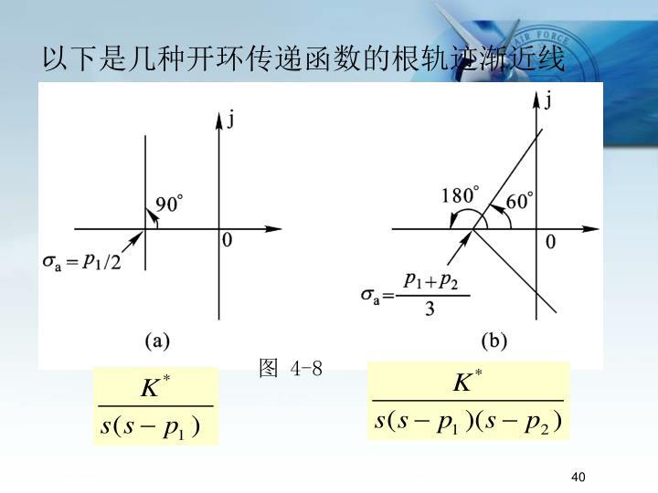 以下是几种开环传递函数的根轨迹渐近线
