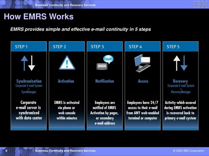 How EMRS Works