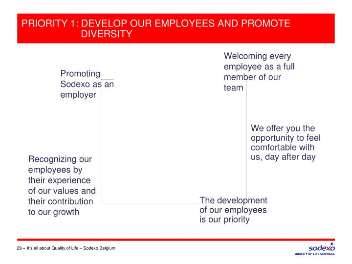 PRIORITY 1: DEVELOP OUR EMPLOYEES AND PROMOTE