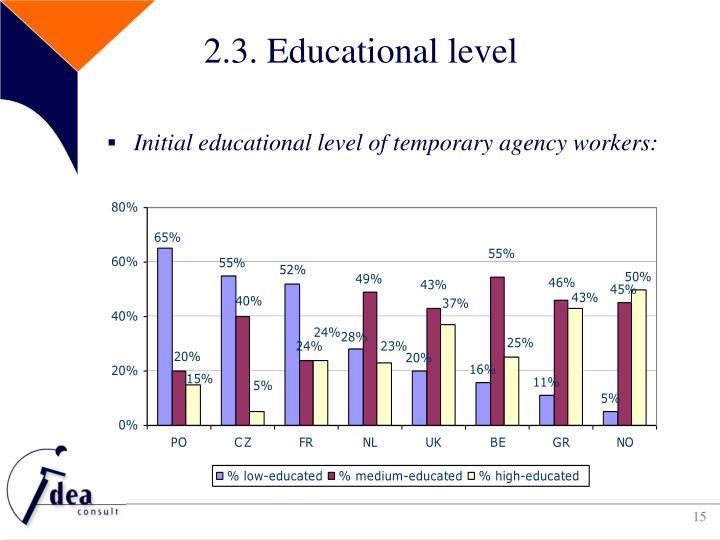 2.3. Educational level