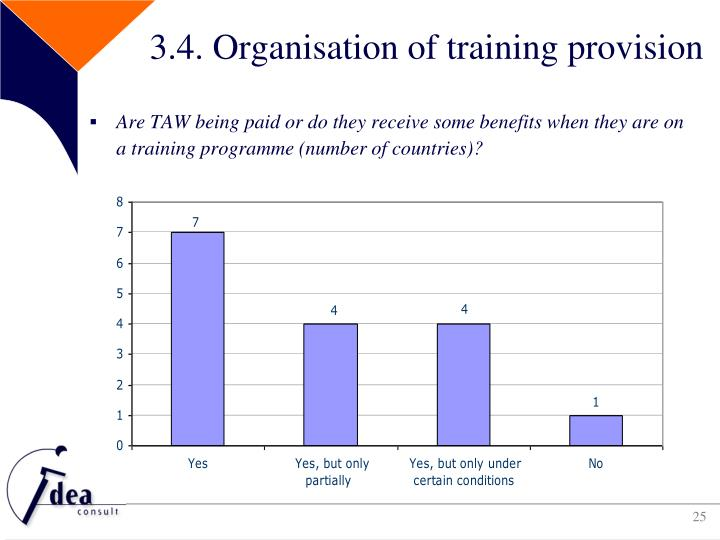 3.4. Organisation of training provision