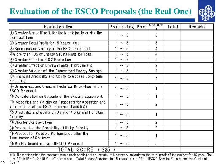 Evaluation of the ESCO Proposals (the Real One)