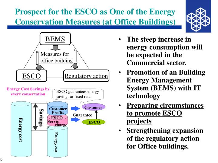 The steep increase in energy consumption will be expected in the C