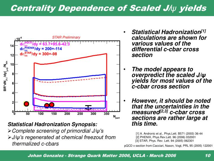 Centrality Dependence of Scaled J/