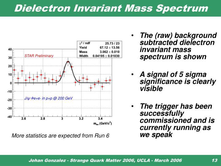 Dielectron Invariant Mass Spectrum