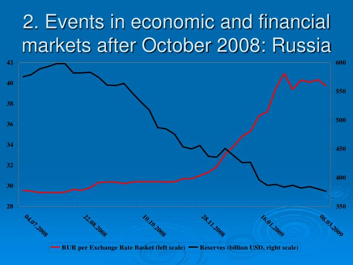 2. Events in economic and financial markets after October 2008: Russia