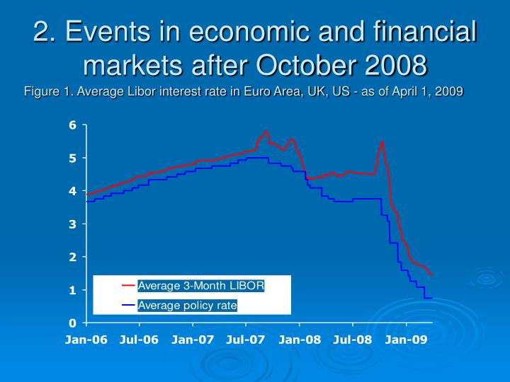 2. Events in economic and financial markets after October 2008