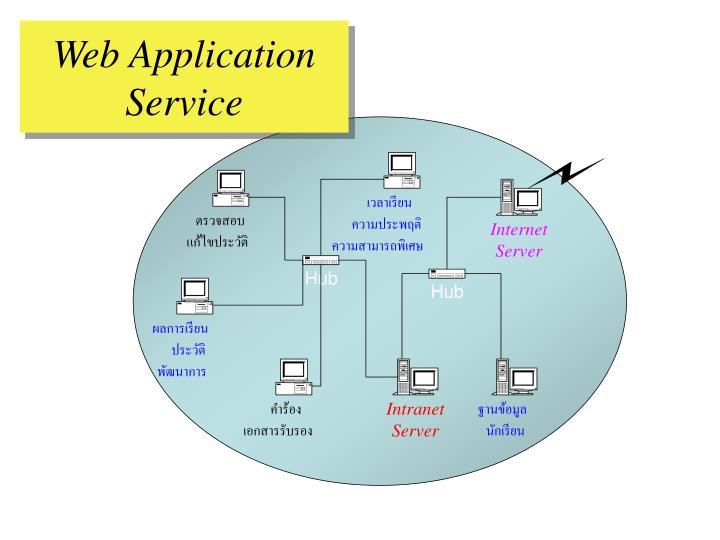 Web Application Service