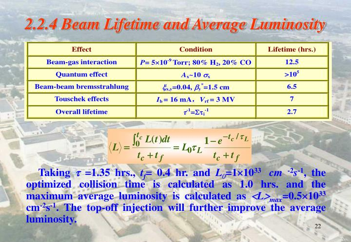 2.2.4 Beam Lifetime and Average Luminosity