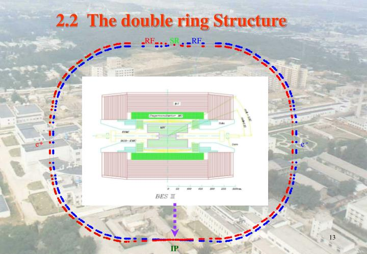 2.2  The double ring Structure