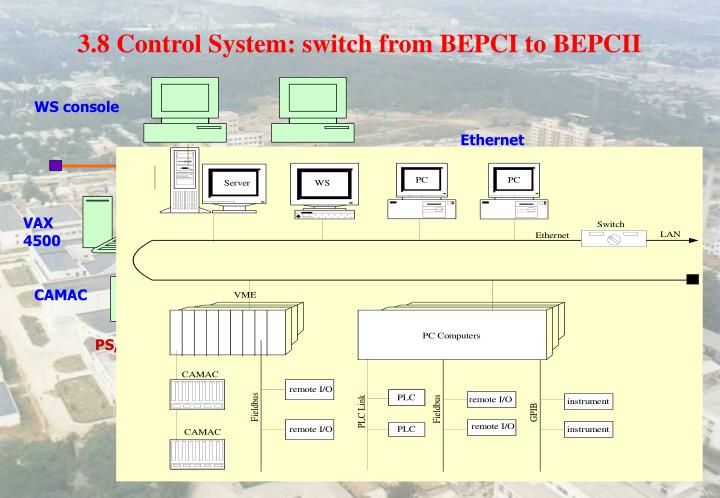3.8 Control System: switch from BEPCI to BEPCII