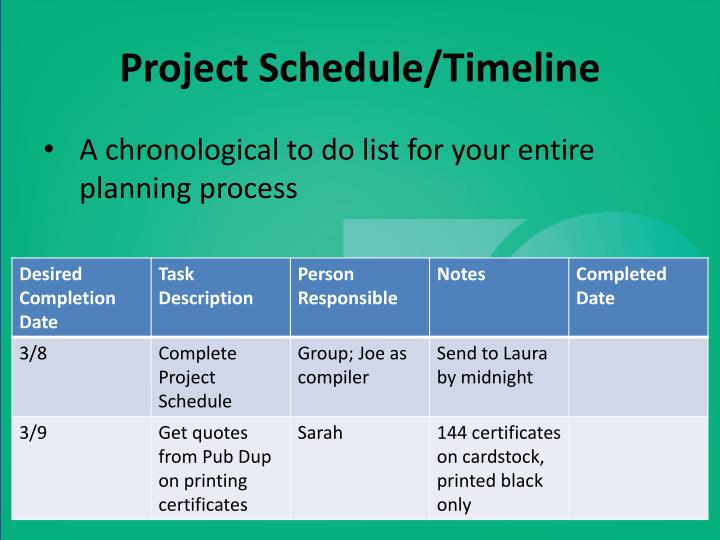 Project Schedule/Timeline