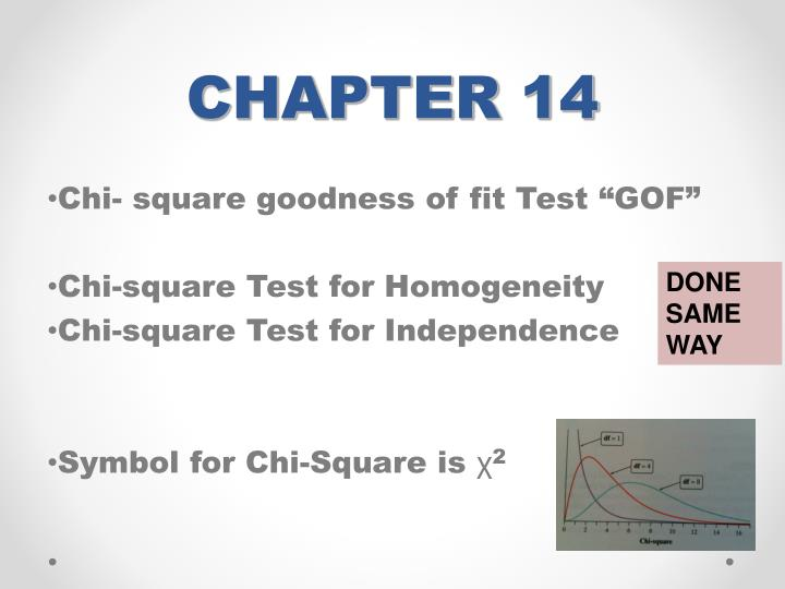 Ppt Chapter 14 Powerpoint Presentation Id3967461