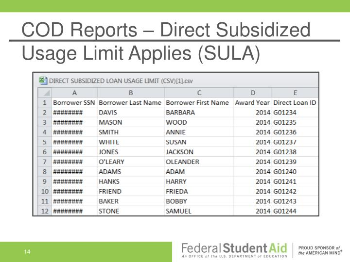 COD Reports – Direct Subsidized Usage Limit Applies (SULA)