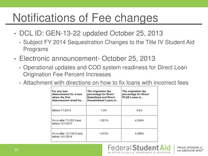 Notifications of Fee changes