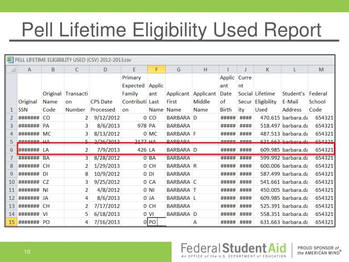 Pell Lifetime Eligibility Used Report