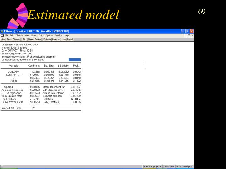 Estimated model