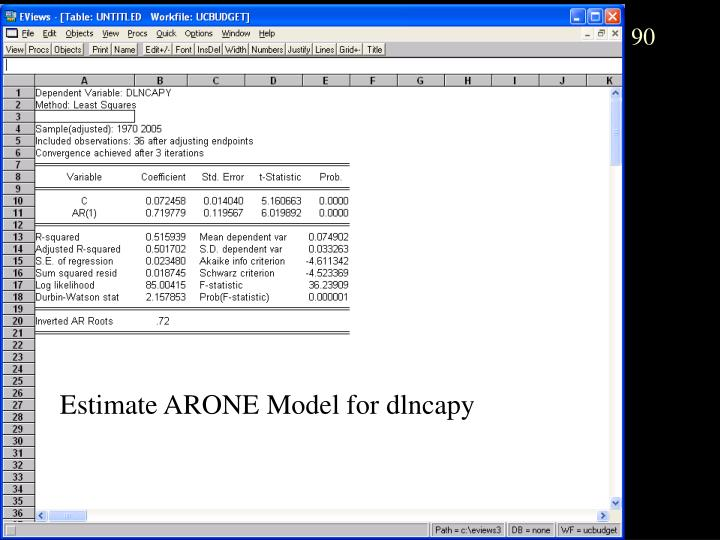 Estimate ARONE Model for dlncapy