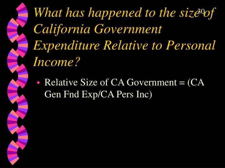 What has happened to the size of California Government Expenditure Relative to Personal Income?