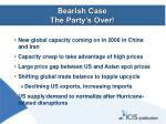 bearish case the party s over