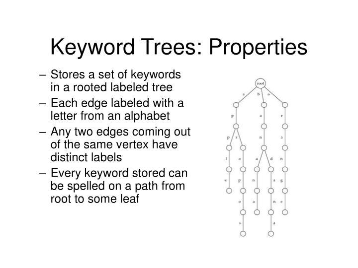 Keyword Trees: Properties