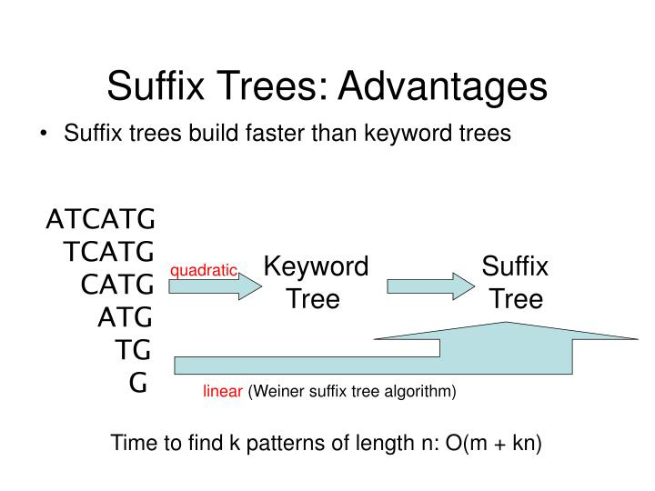Suffix Trees: Advantages