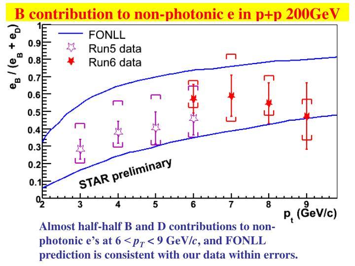 B contribution to non-photonic e in p+p 200GeV
