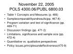 november 22 2005 pols 4300 06 publ 6800 037