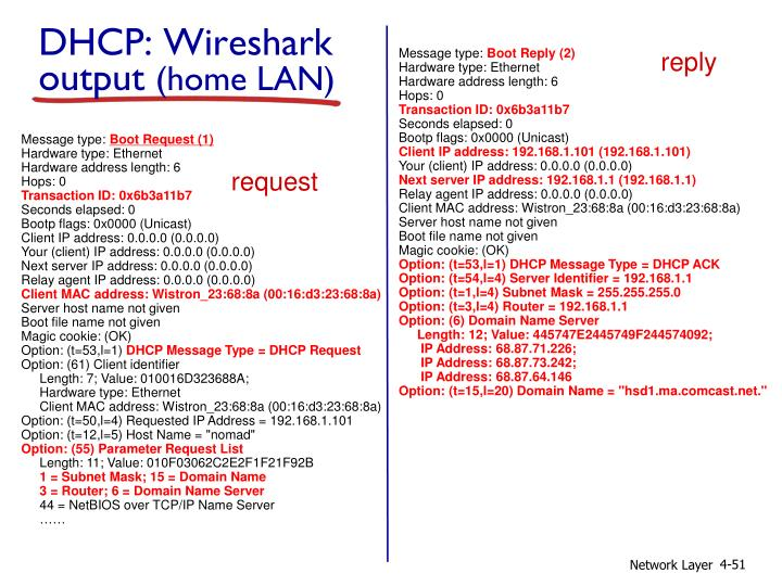 DHCP: Wireshark output