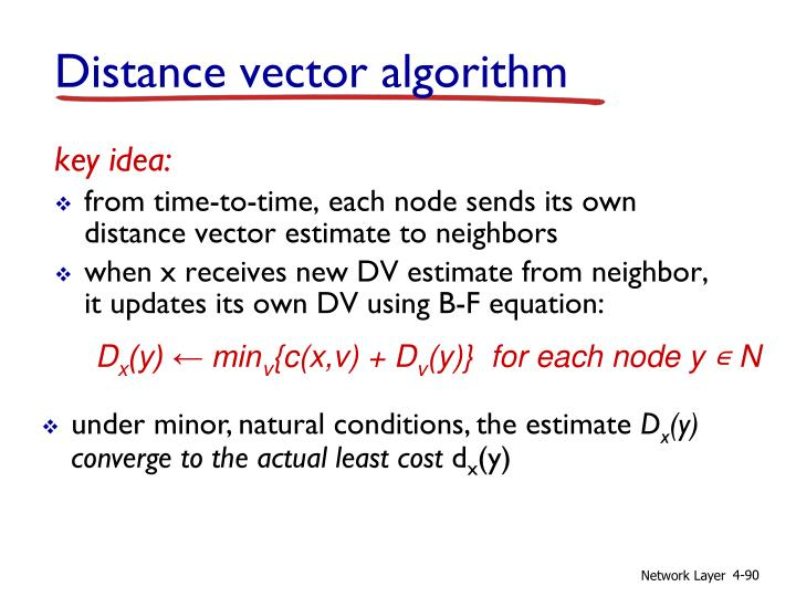 Distance vector algorithm