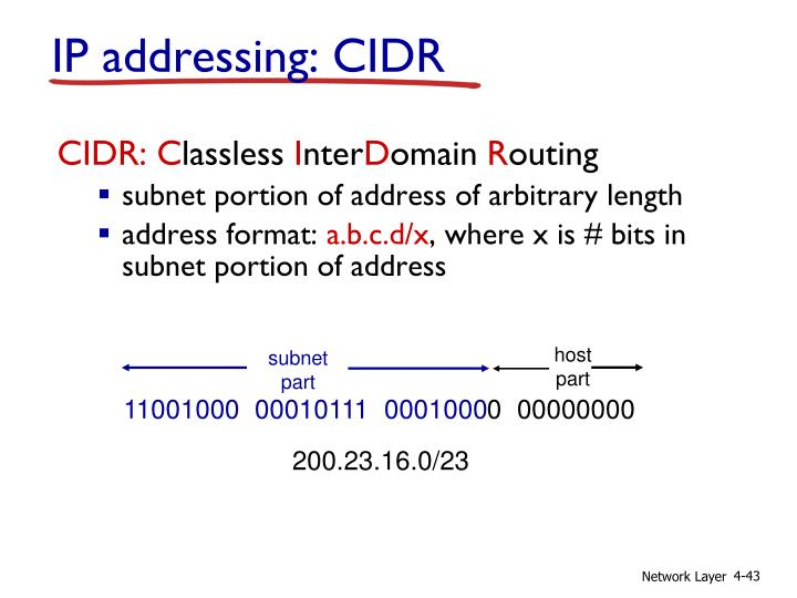 IP addressing: CIDR
