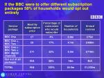 if the bbc were to offer different subscription packages 58 of households would opt out entirely
