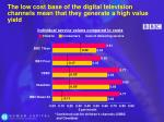 the low cost base of the digital television channels mean that they generate a high value yield