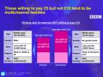 those willing to pay 5 but not 10 tend to be multichannel families