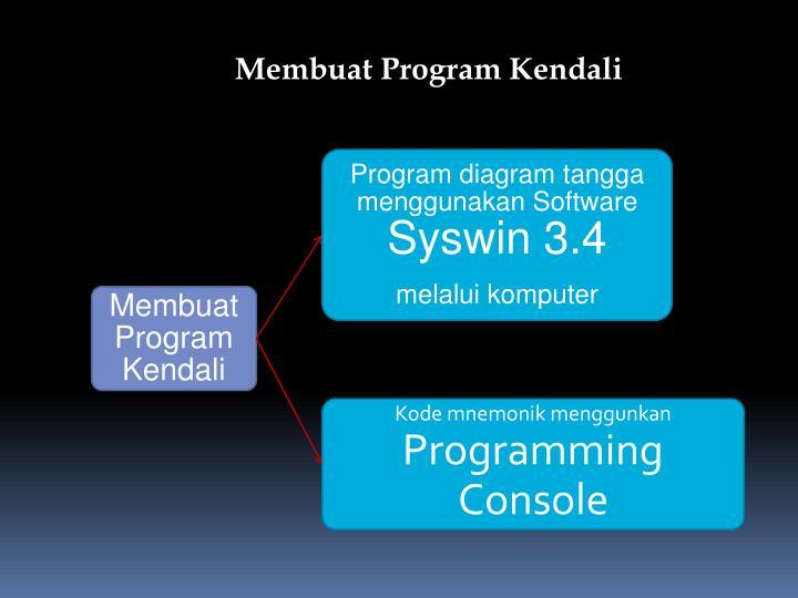 Membuat Program Kendali