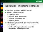 deliverables implementation impacts