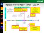 impacted business process sample old bp