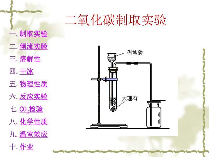 二氧化碳制取实验