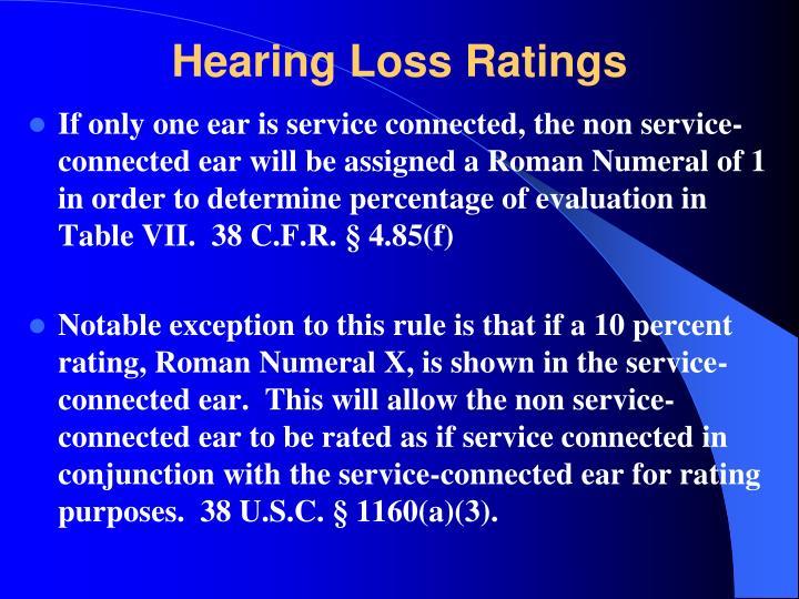 Hearing Loss Ratings
