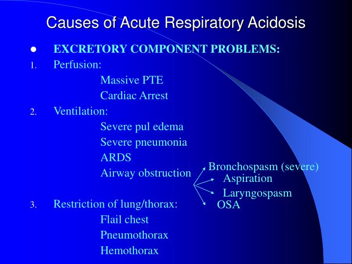 Causes of Acute Respiratory Acidosis