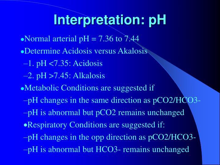 Interpretation: pH