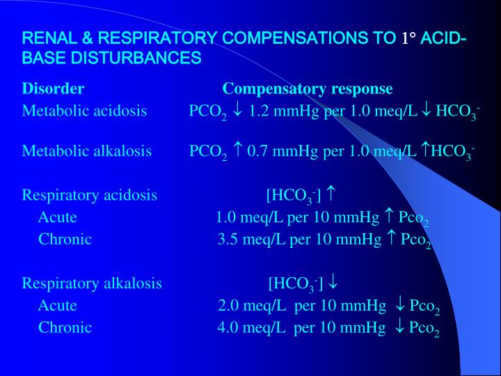RENAL & RESPIRATORY COMPENSATIONS TO